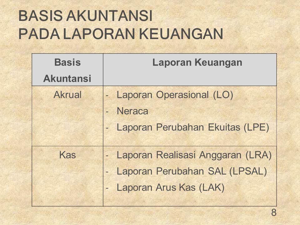 BASIS AKUNTANSI PADA LAPORAN KEUANGAN 8 Basis Akuntansi Laporan Keuangan Akrual - Laporan Operasional (LO) - Neraca - Laporan Perubahan Ekuitas (LPE) Kas - Laporan Realisasi Anggaran (LRA) - Laporan Perubahan SAL (LPSAL) - Laporan Arus Kas (LAK)