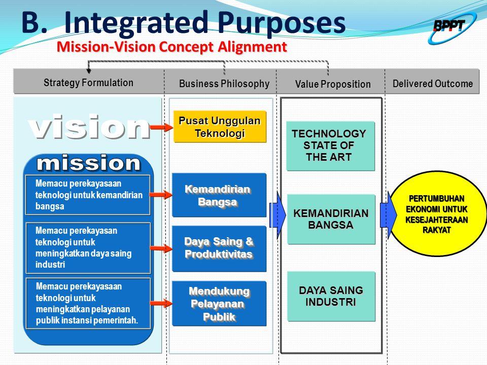 Memacu perekayasaan teknologi untuk kemandirian bangsa Memacu perekayasan teknologi untuk meningkatkan daya saing industri Memacu perekayasaan teknolo