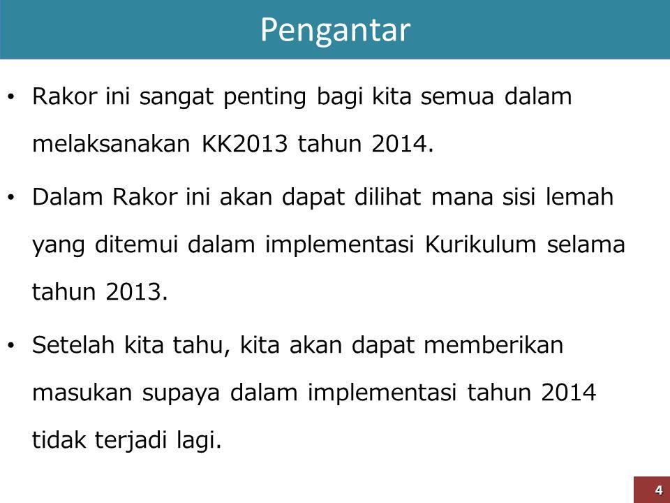 Pengantar Rakor ini sangat penting bagi kita semua dalam melaksanakan KK2013 tahun 2014. Dalam Rakor ini akan dapat dilihat mana sisi lemah yang ditem