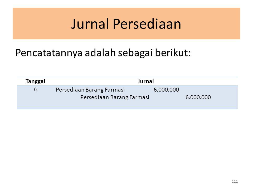 Jurnal Persediaan Pencatatannya adalah sebagai berikut: TanggalJurnal 6 Persediaan Barang Farmasi 6.000.000 111