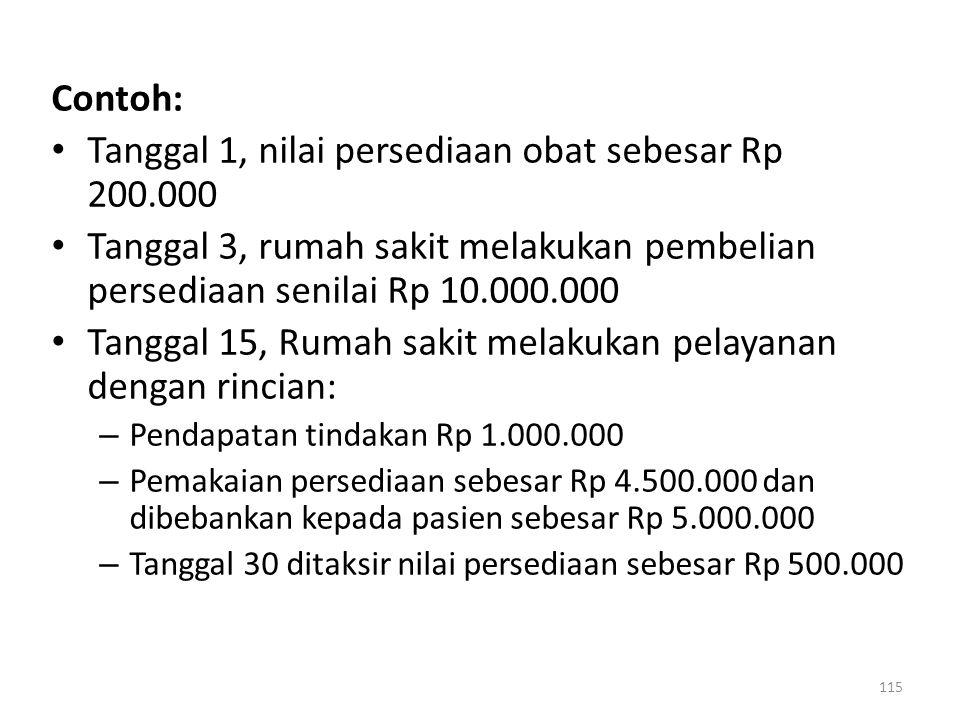 Contoh: Tanggal 1, nilai persediaan obat sebesar Rp 200.000 Tanggal 3, rumah sakit melakukan pembelian persediaan senilai Rp 10.000.000 Tanggal 15, Ru