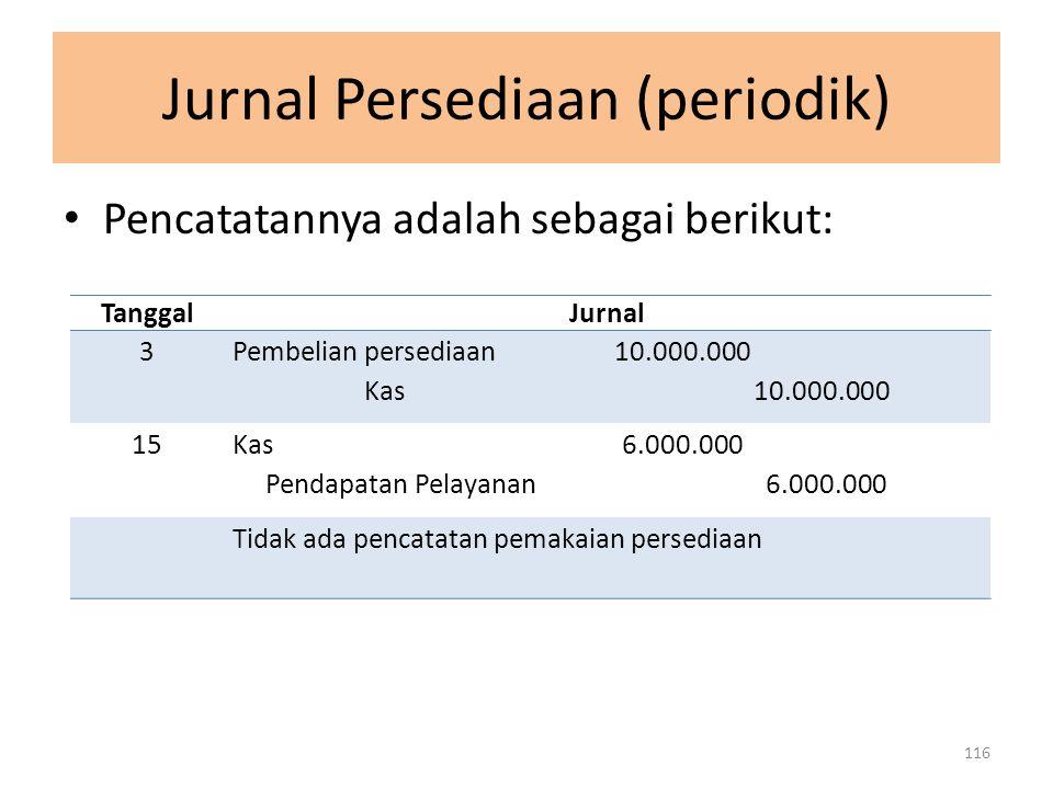 Jurnal Persediaan (periodik) Pencatatannya adalah sebagai berikut: TanggalJurnal 3 Pembelian persediaan 10.000.000 Kas 10.000.000 15 Kas 6.000.000 Pen