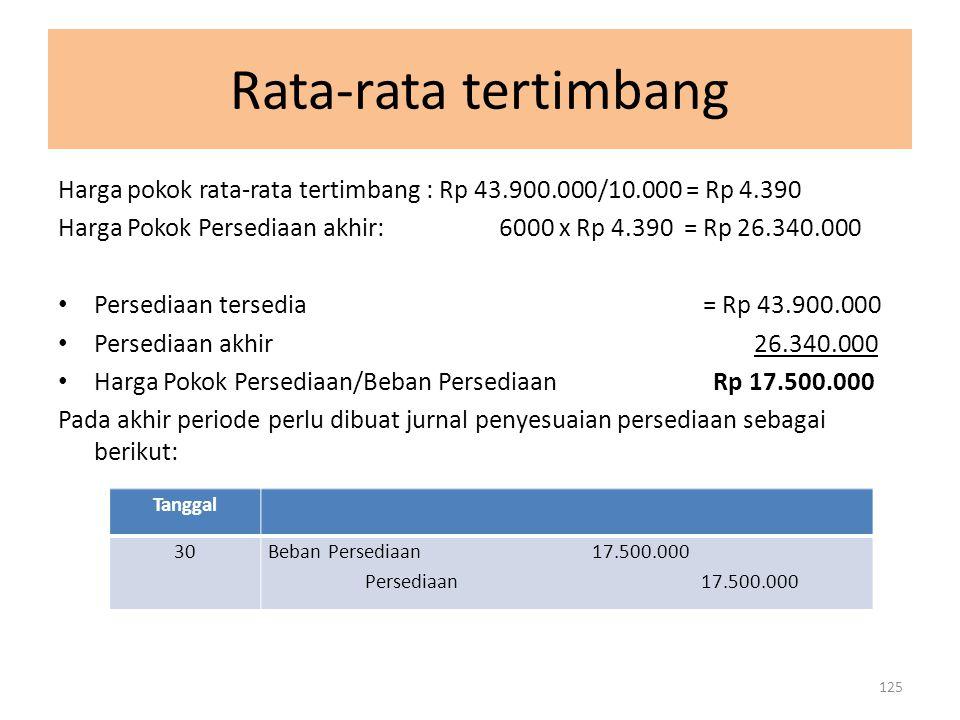 Rata-rata tertimbang 125 Harga pokok rata-rata tertimbang : Rp 43.900.000/10.000 = Rp 4.390 Harga Pokok Persediaan akhir: 6000 x Rp 4.390 = Rp 26.340.