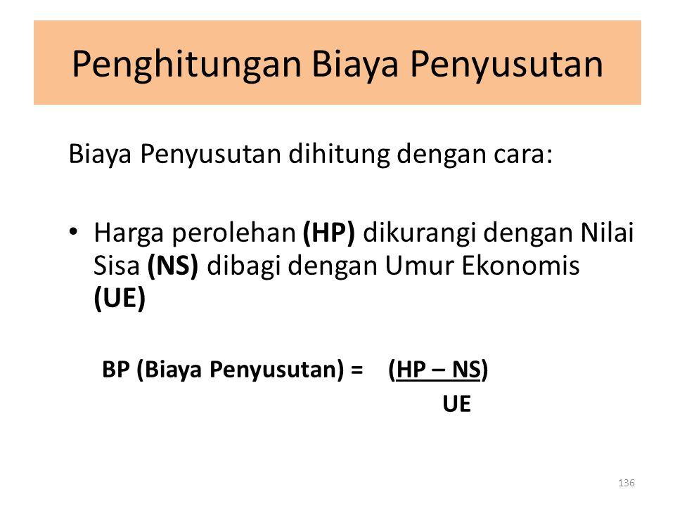 Penghitungan Biaya Penyusutan Biaya Penyusutan dihitung dengan cara: Harga perolehan (HP) dikurangi dengan Nilai Sisa (NS) dibagi dengan Umur Ekonomis