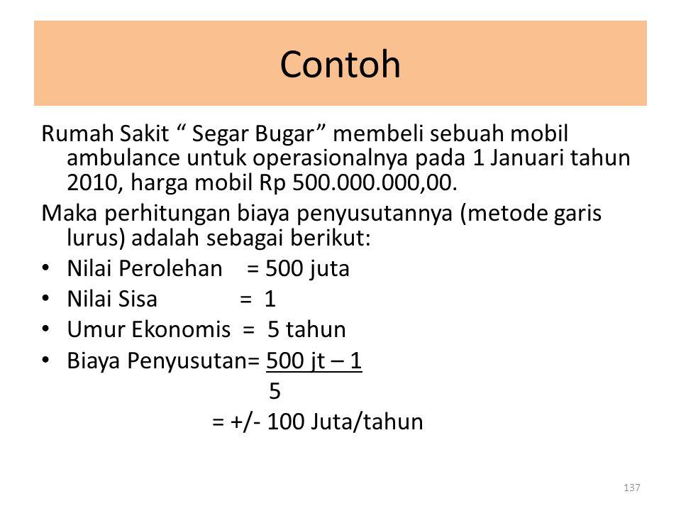 """Contoh Rumah Sakit """" Segar Bugar"""" membeli sebuah mobil ambulance untuk operasionalnya pada 1 Januari tahun 2010, harga mobil Rp 500.000.000,00. Maka p"""