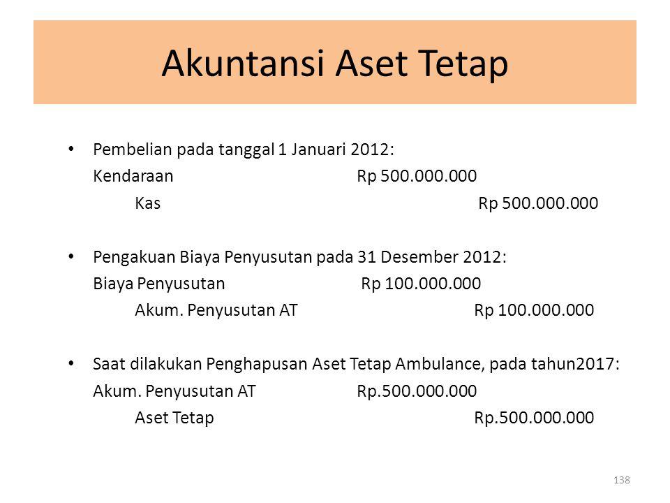 Akuntansi Aset Tetap Pembelian pada tanggal 1 Januari 2012: Kendaraan Rp 500.000.000 Kas Rp 500.000.000 Pengakuan Biaya Penyusutan pada 31 Desember 20
