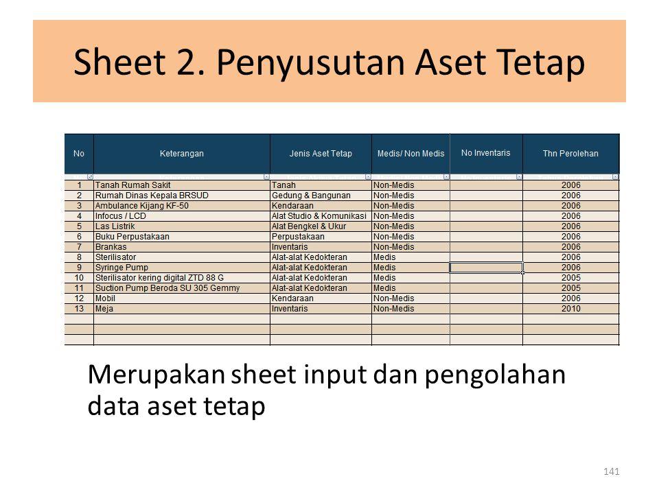 Sheet 2. Penyusutan Aset Tetap Merupakan sheet input dan pengolahan data aset tetap 141