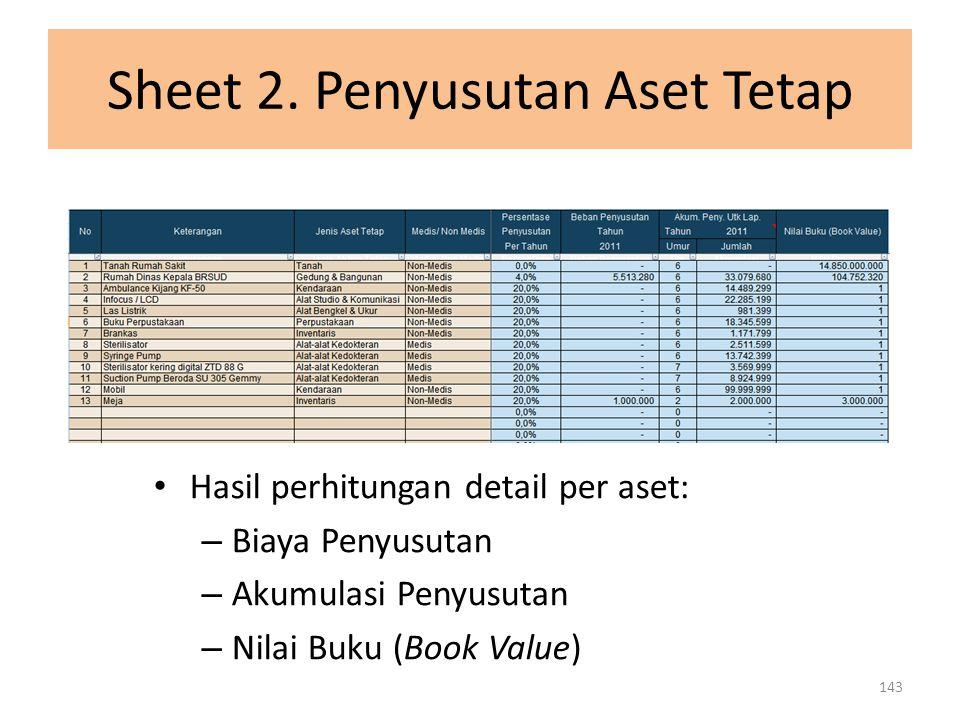 Sheet 2. Penyusutan Aset Tetap Hasil perhitungan detail per aset: – Biaya Penyusutan – Akumulasi Penyusutan – Nilai Buku (Book Value) 143