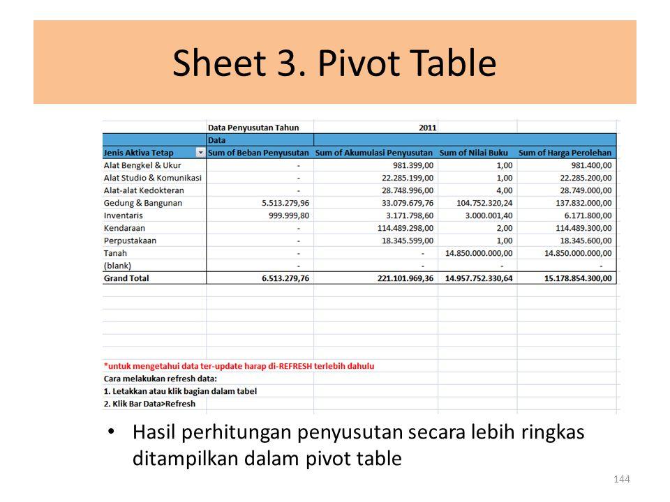 Sheet 3. Pivot Table Hasil perhitungan penyusutan secara lebih ringkas ditampilkan dalam pivot table 144