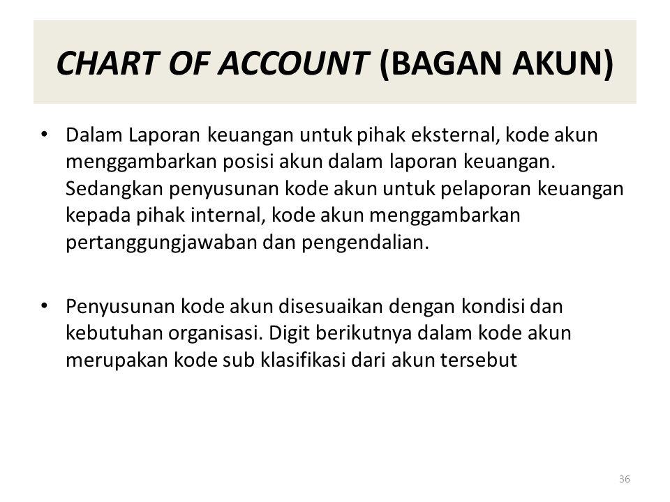 CHART OF ACCOUNT (BAGAN AKUN) Dalam Laporan keuangan untuk pihak eksternal, kode akun menggambarkan posisi akun dalam laporan keuangan. Sedangkan peny