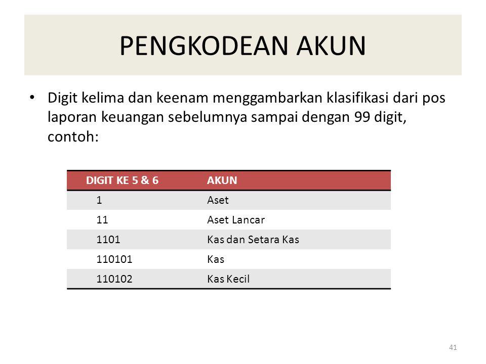 PENGKODEAN AKUN Digit kelima dan keenam menggambarkan klasifikasi dari pos laporan keuangan sebelumnya sampai dengan 99 digit, contoh: DIGIT KE 5 & 6A