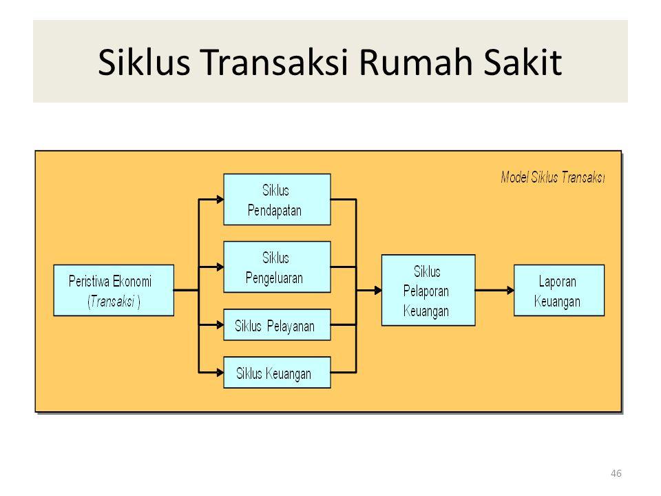 Siklus Transaksi Rumah Sakit 46