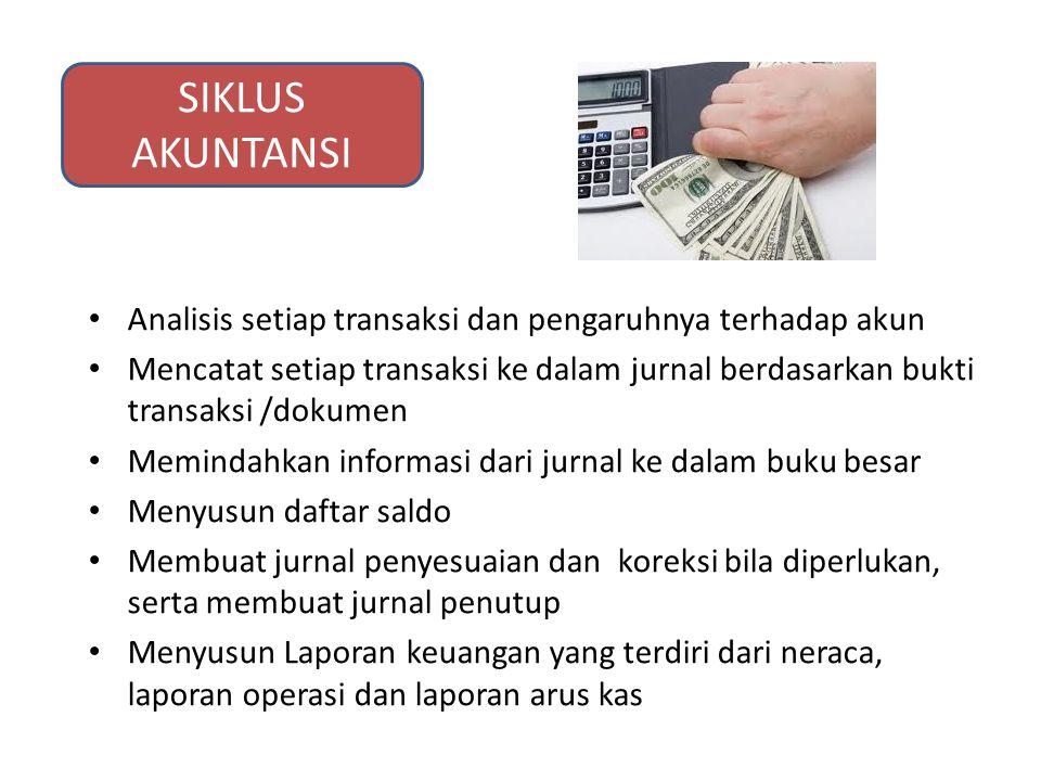 Analisis setiap transaksi dan pengaruhnya terhadap akun Mencatat setiap transaksi ke dalam jurnal berdasarkan bukti transaksi /dokumen Memindahkan inf