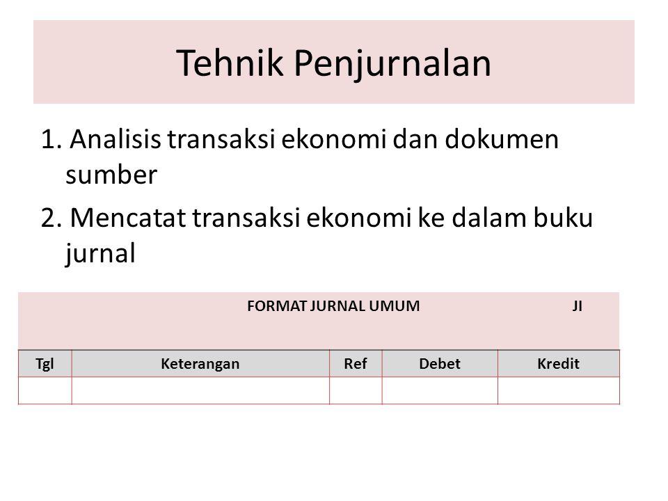 Tehnik Penjurnalan 1. Analisis transaksi ekonomi dan dokumen sumber 2. Mencatat transaksi ekonomi ke dalam buku jurnal FORMAT JURNAL UMUM JI TglKetera