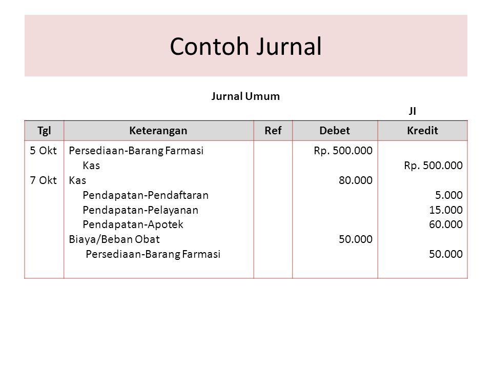 Contoh Jurnal Jurnal Umum JI TglKeteranganRefDebetKredit 5 Okt 7 Okt Persediaan-Barang Farmasi Kas Pendapatan-Pendaftaran Pendapatan-Pelayanan Pendapa
