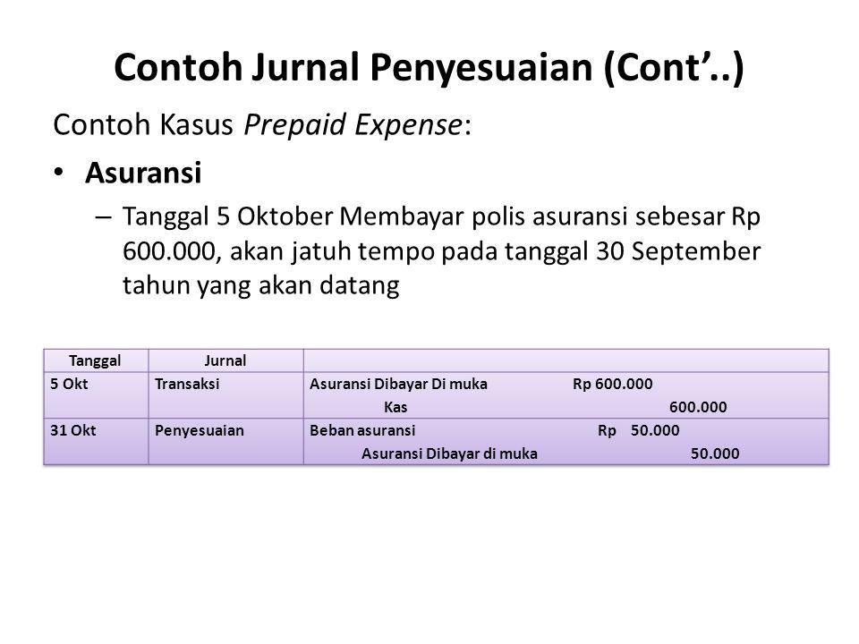 Contoh Jurnal Penyesuaian (Cont'..) Contoh Kasus Prepaid Expense: Asuransi – Tanggal 5 Oktober Membayar polis asuransi sebesar Rp 600.000, akan jatuh