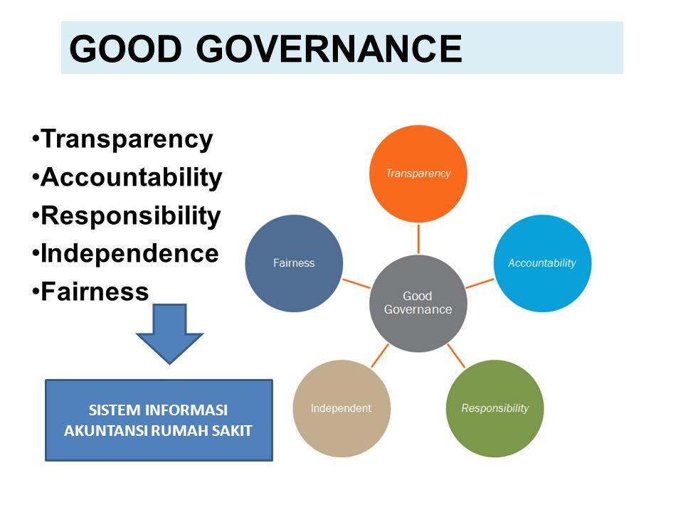 GOOD GOVERNANCE Transparency Accountability Responsibility Independence Fairness SISTEM INFORMASI AKUNTANSI RUMAH SAKIT