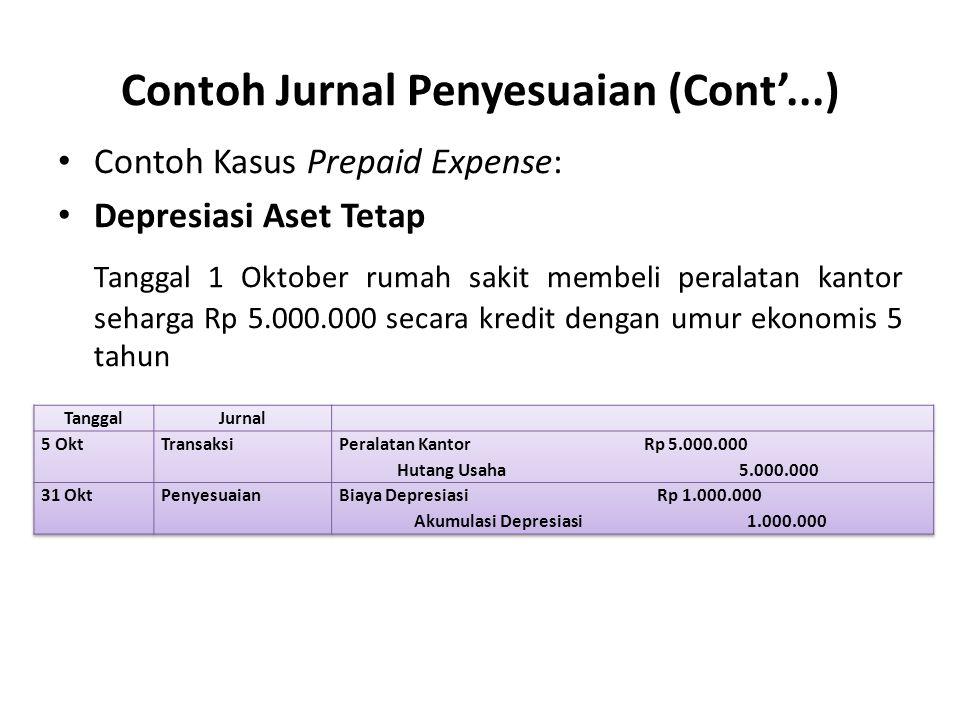 Contoh Jurnal Penyesuaian (Cont'...) Contoh Kasus Prepaid Expense: Depresiasi Aset Tetap Tanggal 1 Oktober rumah sakit membeli peralatan kantor seharg