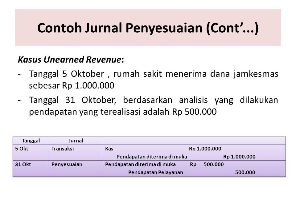 Contoh Jurnal Penyesuaian (Cont'...) Kasus Unearned Revenue: -Tanggal 5 Oktober, rumah sakit menerima dana jamkesmas sebesar Rp 1.000.000 -Tanggal 31