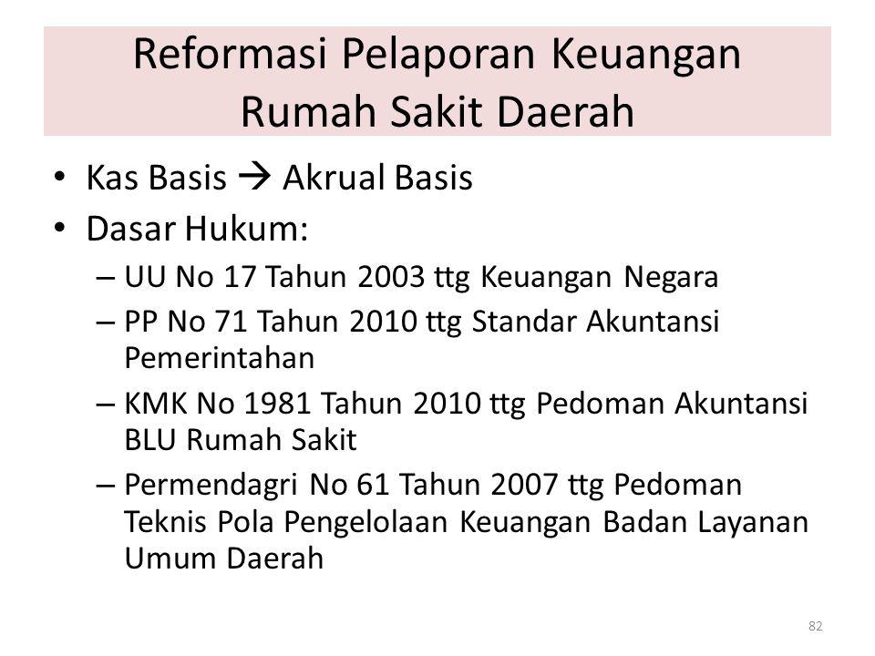 Reformasi Pelaporan Keuangan Rumah Sakit Daerah 82 Kas Basis  Akrual Basis Dasar Hukum: – UU No 17 Tahun 2003 ttg Keuangan Negara – PP No 71 Tahun 20