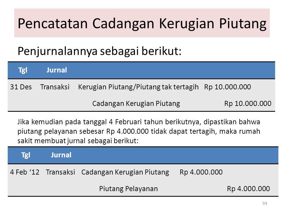 Pencatatan Cadangan Kerugian Piutang 94 Penjurnalannya sebagai berikut: TglJurnal 31 DesTransaksiKerugian Piutang/Piutang tak tertagih Rp 10.000.000 C