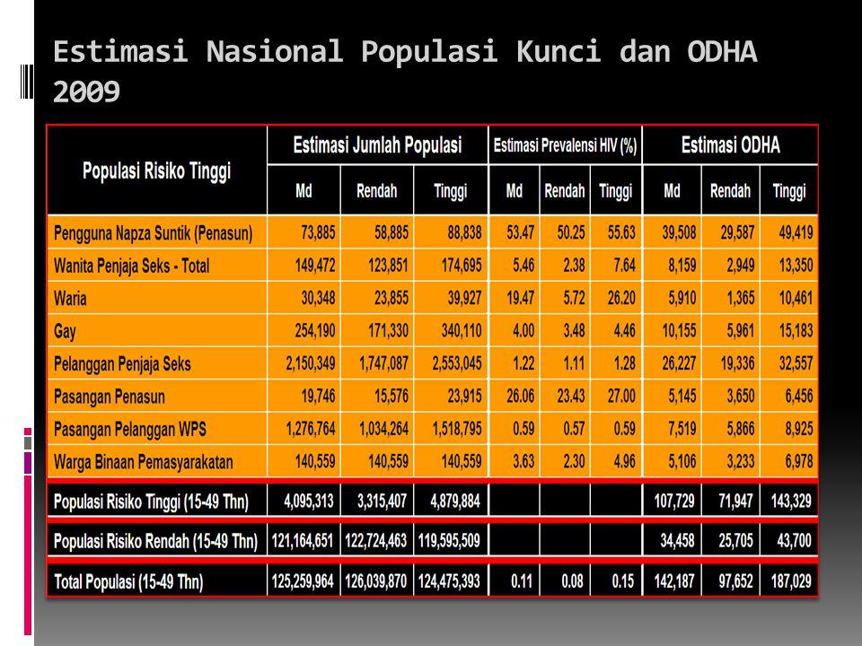 Estimasi Nasional Populasi Kunci dan ODHA 2009