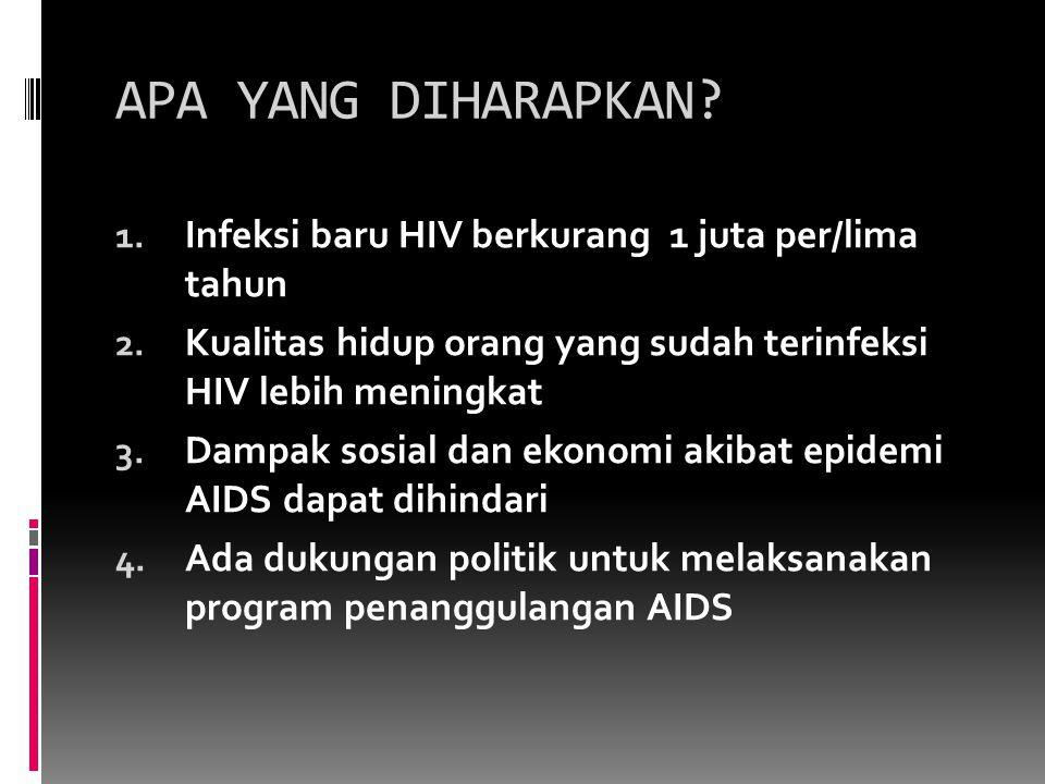 APA YANG DIHARAPKAN? 1. Infeksi baru HIV berkurang 1 juta per/lima tahun 2. Kualitas hidup orang yang sudah terinfeksi HIV lebih meningkat 3. Dampak s