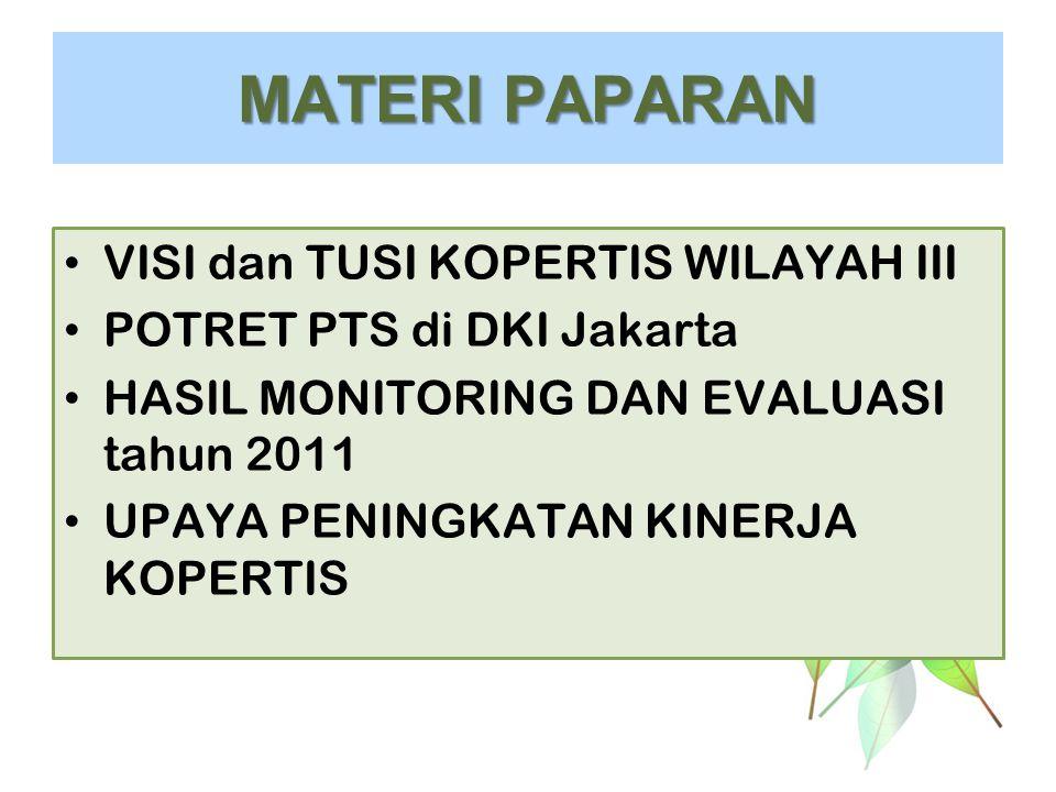 MATERI PAPARAN VISI dan TUSI KOPERTIS WILAYAH III POTRET PTS di DKI Jakarta HASIL MONITORING DAN EVALUASI tahun 2011 UPAYA PENINGKATAN KINERJA KOPERTI
