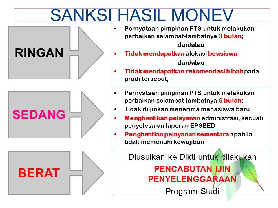 SANKSI HASIL MONEV Pernyataan pimpinan PTS untuk melakukan perbaikan selambat-lambatnya 3 bulan; dan/atau Tidak mendapatkan alokasi beasiswa dan/atau