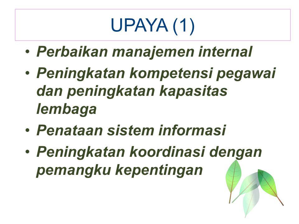 Perbaikan manajemen internal Peningkatan kompetensi pegawai dan peningkatan kapasitas lembaga Penataan sistem informasi Peningkatan koordinasi dengan pemangku kepentingan UPAYA (1)