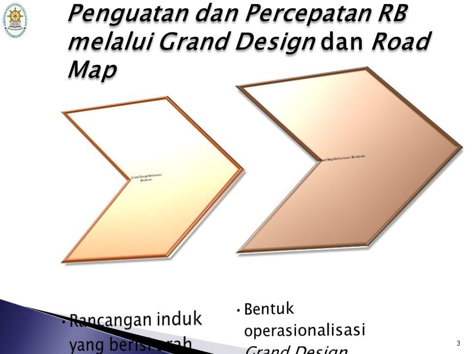 STRATEGI DAN KEBIJAKAN PELAKSANAAN REFORMASI BIROKRASI DI INDONESIA 2
