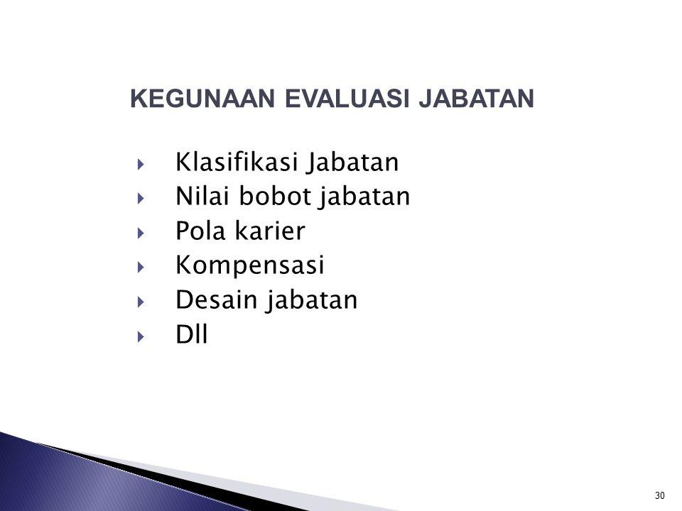29 Tujuan Evaluasi Jabatan Tujuan Evaluasi Jabatan Memperoleh dasar (basis) yang dianggap adil untuk membuat peringkat jabatan/pekerjaan yang ada.