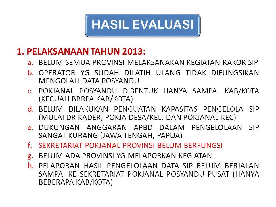 HASIL EVALUASI 1. PELAKSANAAN TAHUN 2013: a.BELUM SEMUA PROVINSI MELAKSANAKAN KEGIATAN RAKOR SIP b.OPERATOR YG SUDAH DILATIH ULANG TIDAK DIFUNGSIKAN M