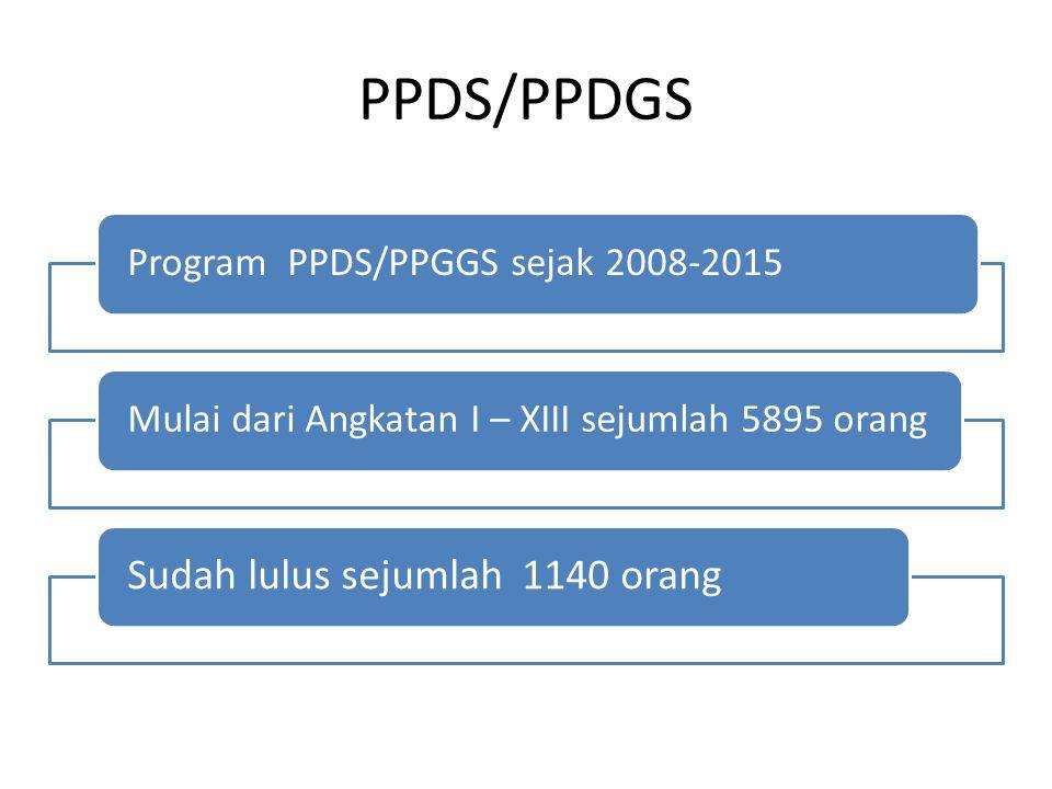PPDS/PPDGS Program PPDS/PPGGS sejak 2008-2015Mulai dari Angkatan I – XIII sejumlah 5895 orang Sudah lulus sejumlah 1140 orang