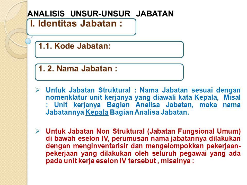 ANALISIS UNSUR-UNSUR JABATAN  Untuk Jabatan Struktural : Nama Jabatan sesuai dengan nomenklatur unit kerjanya yang diawali kata Kepala, Misal : Unit