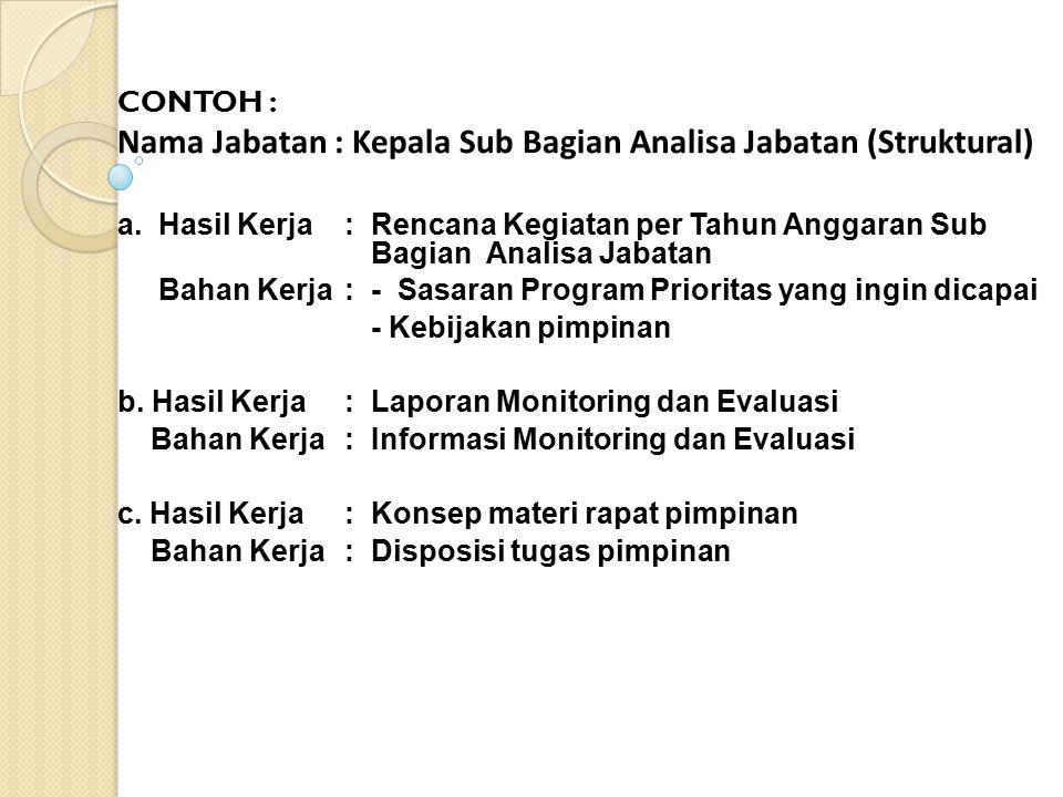 CONTOH : Nama Jabatan : Kepala Sub Bagian Analisa Jabatan (Struktural) a.Hasil Kerja:Rencana Kegiatan per Tahun Anggaran Sub Bagian Analisa Jabatan Ba
