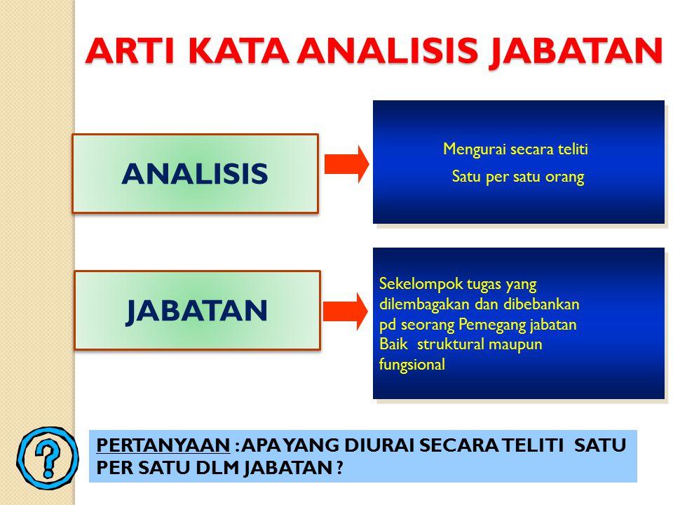 HASIL POKOK ANALISIS JABATAN Uraian jabatan (Job Description) Uraian tentang nama jabatan, ringkasan tugas jabatan, rincian tugas jabatan, hasil kerja, bahan kerja, perangkat kerja, hubungan kerja jabatan, keadaan tempat kerja, upaya fisik, kemungkinan resiko bahaya; dan syarat jabatan(Job Requirement) serta spesifikasi jabatan (Job Spesification) Peta jabatan Bentangan seluruh jabatan baik jabatan struktural maupun jabatan fungsional dalam suatu unit organisasi atau dalam suatu instansi INFORMASI JABATAN