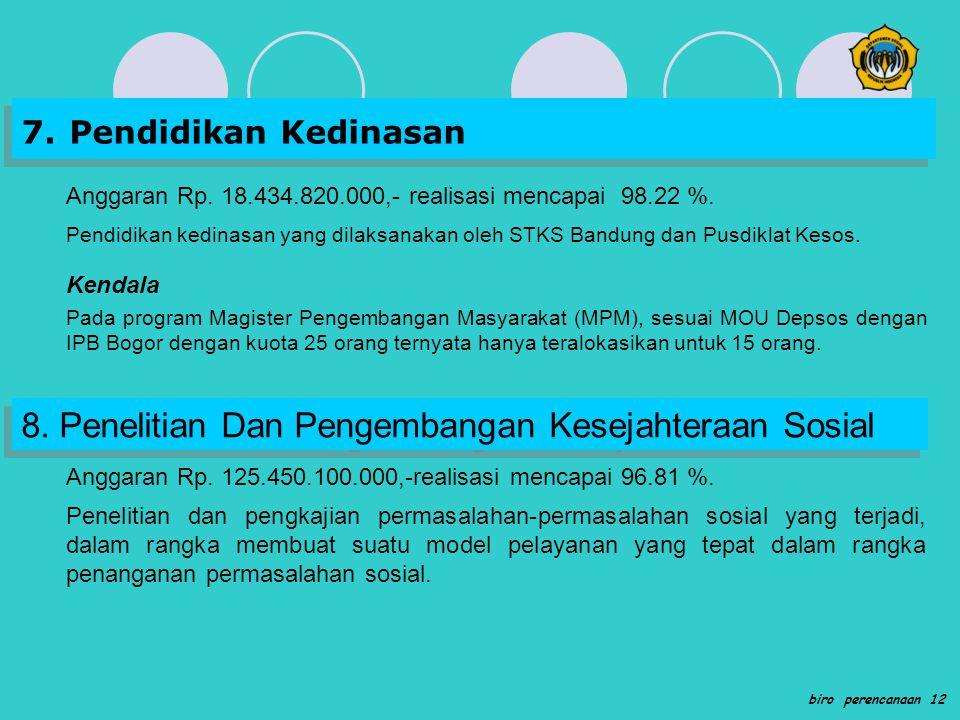 7.Pendidikan Kedinasan Anggaran Rp. 18.434.820.000,- realisasi mencapai 98.22 %. Pendidikan kedinasan yang dilaksanakan oleh STKS Bandung dan Pusdikla