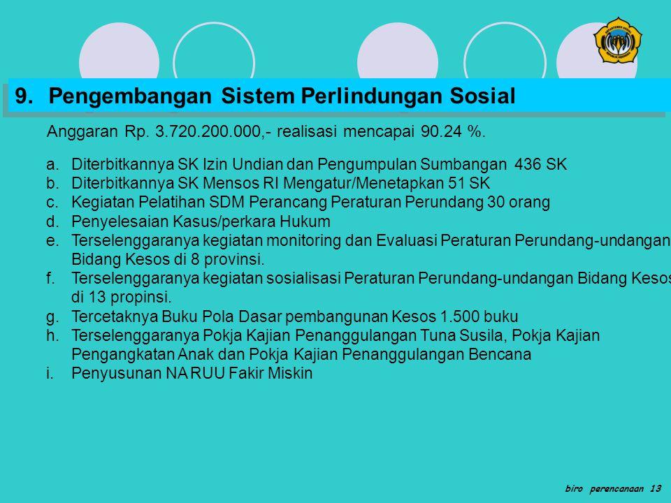 9.Pengembangan Sistem Perlindungan Sosial Anggaran Rp. 3.720.200.000,- realisasi mencapai 90.24 %. a.Diterbitkannya SK Izin Undian dan Pengumpulan Sum