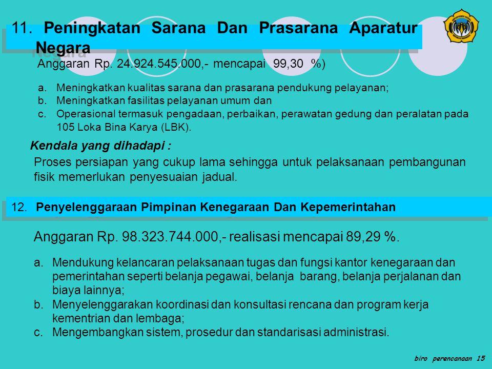 11. Peningkatan Sarana Dan Prasarana Aparatur Negara Anggaran Rp. 24.924.545.000,- mencapai 99,30 %) a.Meningkatkan kualitas sarana dan prasarana pend