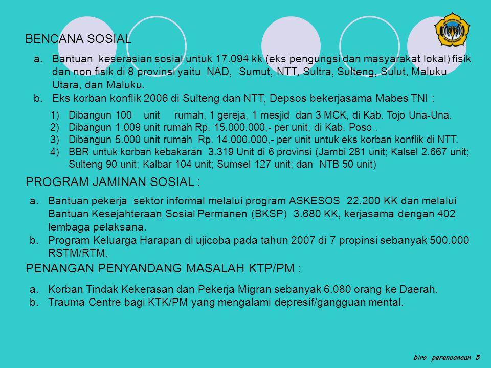 BENCANA SOSIAL a.Bantuan keserasian sosial untuk 17.094 kk (eks pengungsi dan masyarakat lokal) fisik dan non fisik di 8 provinsi yaitu NAD, Sumut, NTT, Sultra, Sulteng, Sulut, Maluku Utara, dan Maluku.