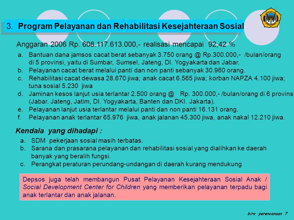 3.Program Pelayanan dan Rehabilitasi Kesejahteraan Sosial Anggaran 2006 Rp.
