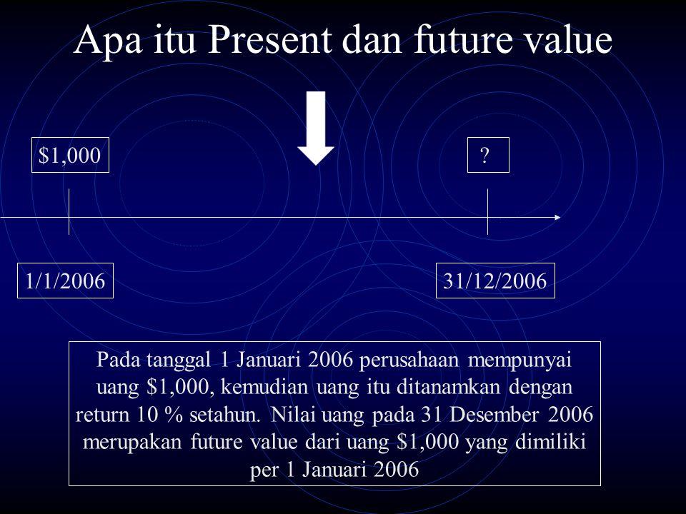 Apa itu Present dan future value 1/1/2006 Pada tanggal 1 Januari 2006 perusahaan mempunyai uang $1,000, kemudian uang itu ditanamkan dengan return 10