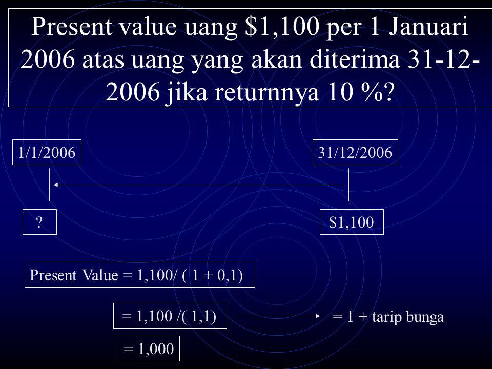 Present value uang $1,100 per 1 Januari 2006 atas uang yang akan diterima 31-12- 2006 jika returnnya 10 %? 1/1/2006 ? 31/12/2006 $1,100 Present Value