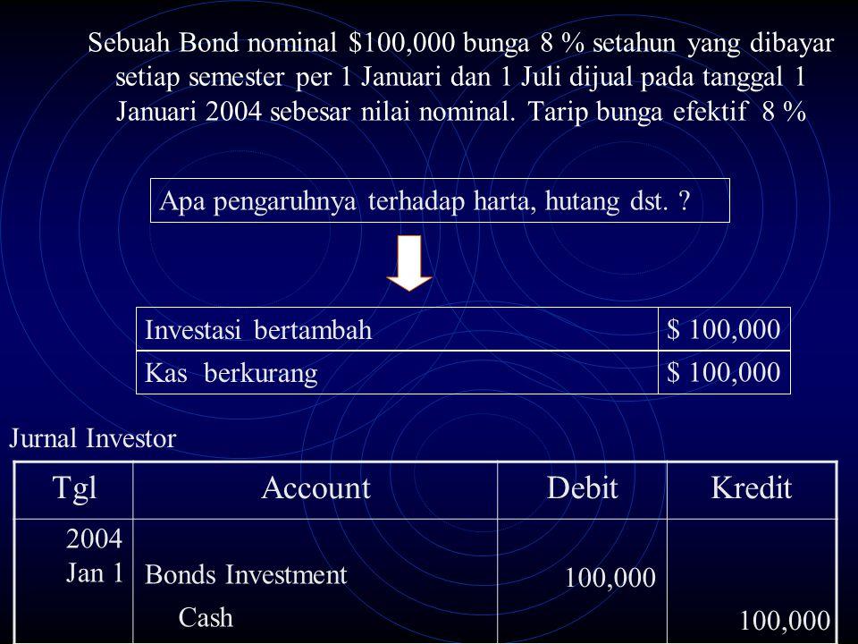 Sebuah Bond nominal $100,000 bunga 8 % setahun yang dibayar setiap semester per 1 Januari dan 1 Juli dijual pada tanggal 1 Januari 2004 sebesar nilai