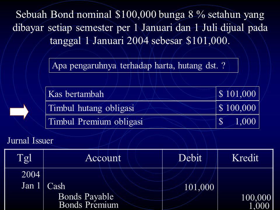 TglAccountDebitKredit Jurnal Issuer Cash 101,000 2004 Jan 1 Bonds Payable 100,000 Sebuah Bond nominal $100,000 bunga 8 % setahun yang dibayar setiap s