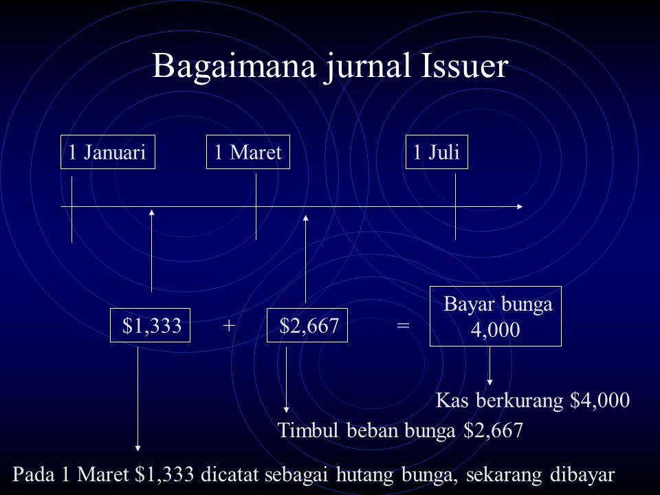 Bagaimana jurnal Issuer 1 Januari1 Juli1 Maret Bayar bunga 4,000 $1,333 $2,667 += Kas berkurang $4,000 Timbul beban bunga $2,667 Pada 1 Maret $1,333 d