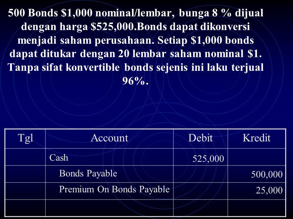 500 Bonds $1,000 nominal/lembar, bunga 8 % dijual dengan harga $525,000.Bonds dapat dikonversi menjadi saham perusahaan. Setiap $1,000 bonds dapat dit
