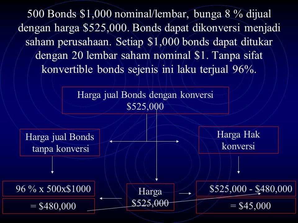 500 Bonds $1,000 nominal/lembar, bunga 8 % dijual dengan harga $525,000. Bonds dapat dikonversi menjadi saham perusahaan. Setiap $1,000 bonds dapat di