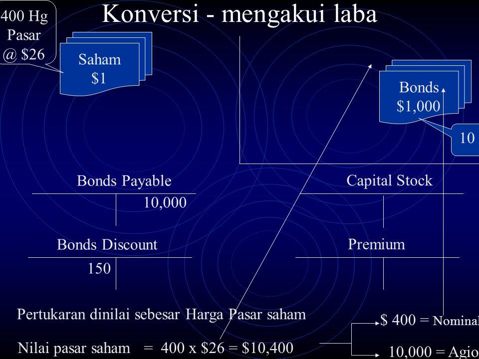 Konversi - mengakui laba Bonds Payable 10,000 Bonds Discount 150 Bonds $1,000 Saham $1 400 Hg Pasar @ $26 10 lb Capital Stock Premium Pertukaran dinil